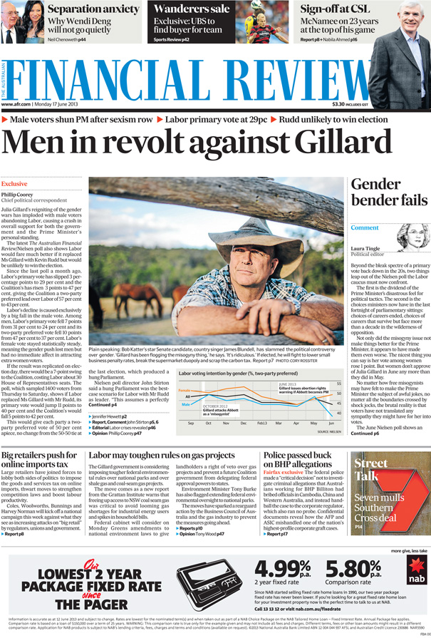 australian financial review assignment  u2013 james blundell